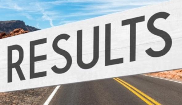 odisha results